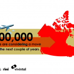 CHINESE MIGRATION: CANADA'S STANDING AMONGST THE LARGEST POPULATION IN THE WORLD